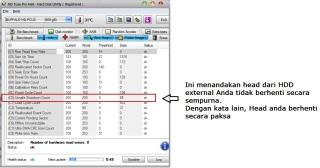 Screenshot Software HDD Tune pada HDD external yang sering dicabut dalam kondisi berputar